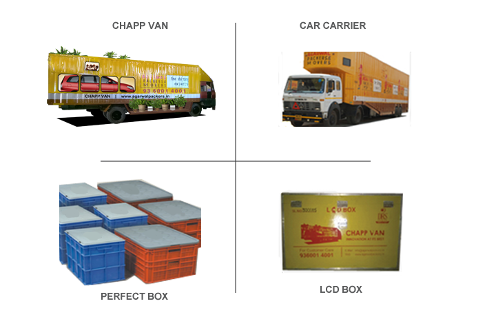 Our innovations - Chapp Van, Car Carrier, Perfect Box, LCD Box - Agarwal Packers and Movers