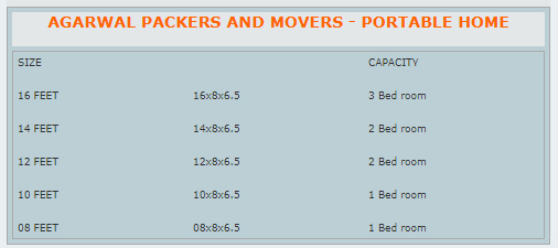 Agarwal Packers and Movers Portable Home - Home Shifting